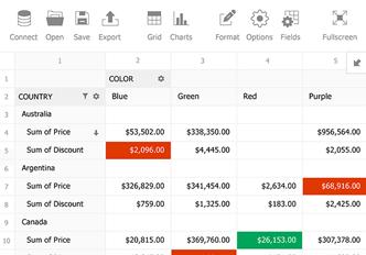 JavaScript Pivot Table & Charts Component