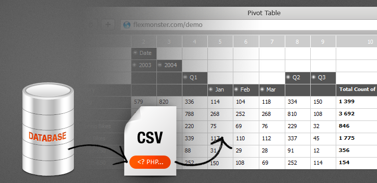 Getting Flexmonster Pivot Table Connected to Traditional Databases