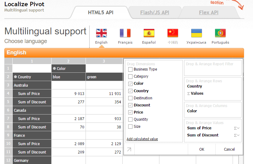 Pivot Table localization