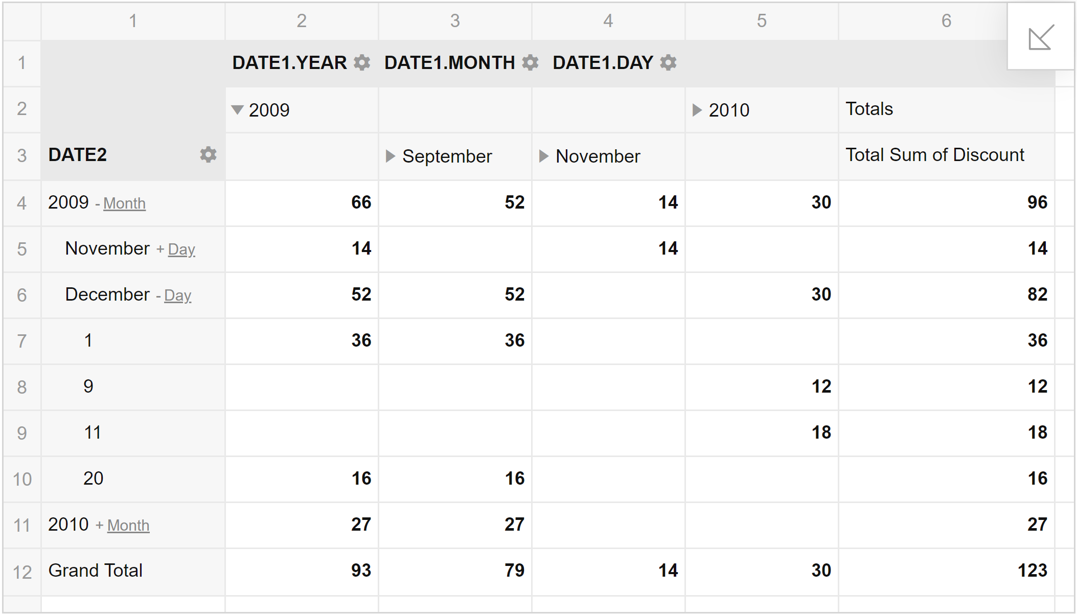 date data types from CSV